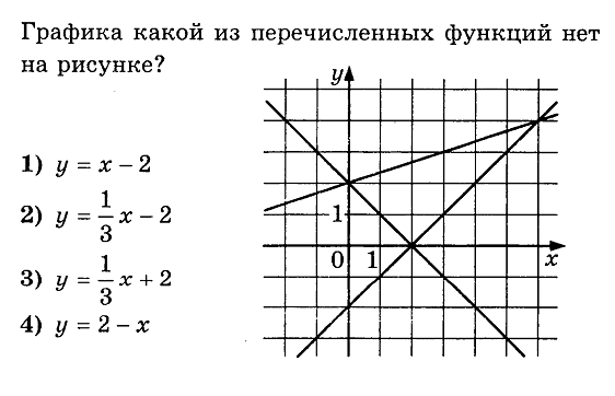 тесты по математике 9 класс онлайн: